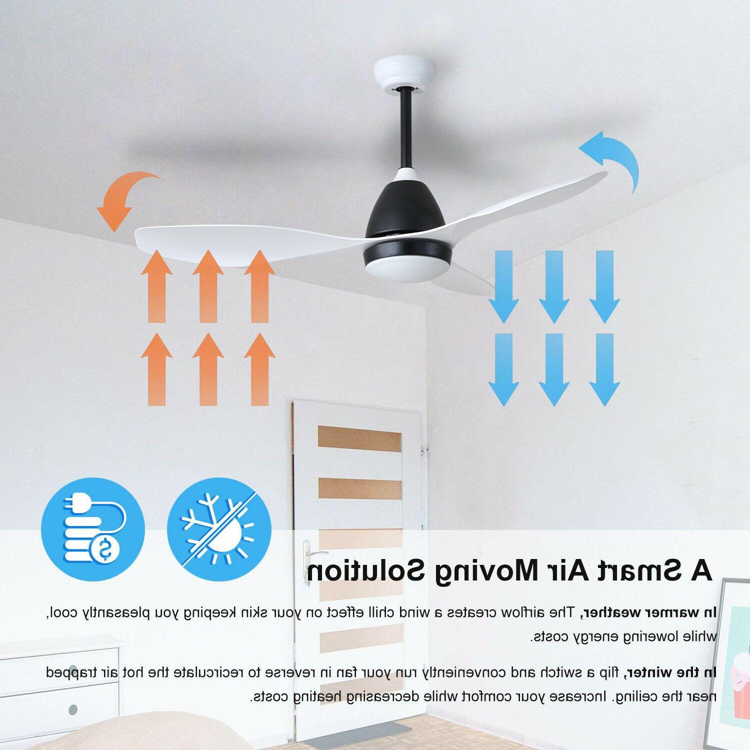 """48"""" White with LED and Remote DC Motor, 3"""